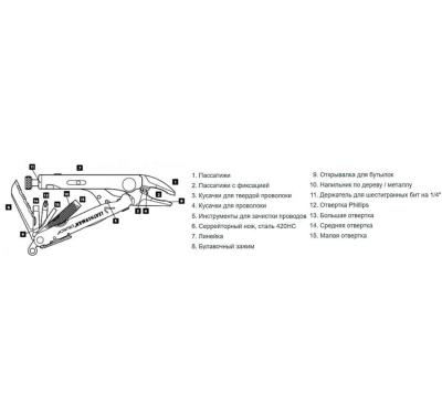 Мультитул LEATHERMAN Crunch 6801018N
